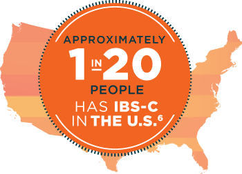 IBS - Irritable Bowel Syndrome